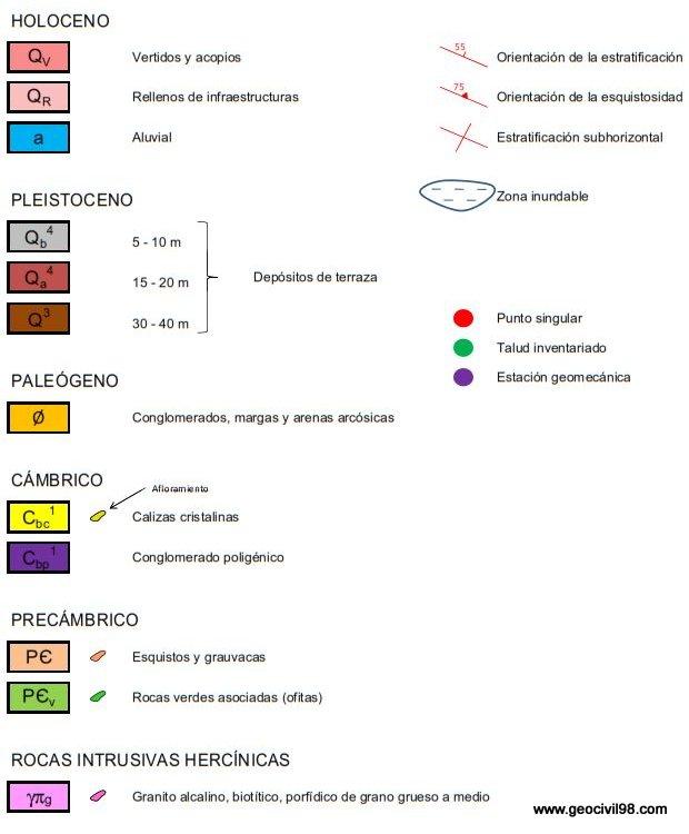 Leyenda geológica, cartografía geológica en Portugal